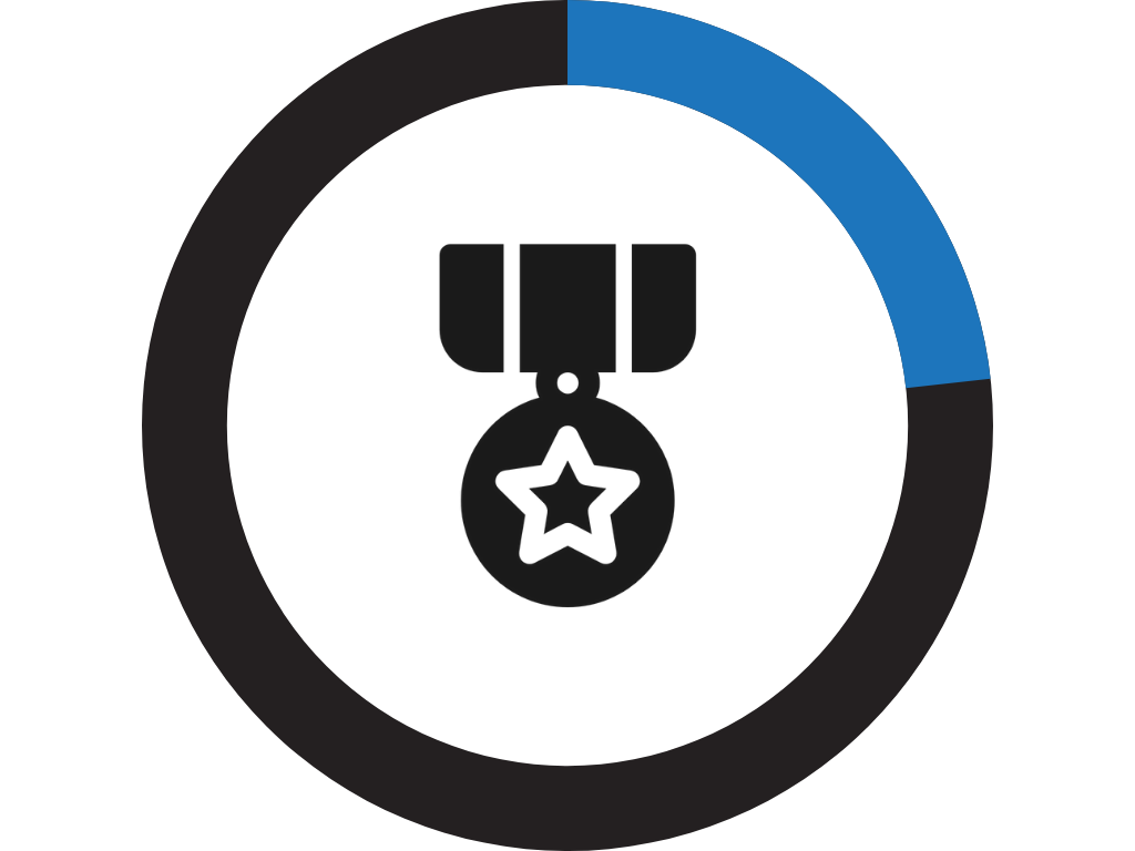 23% of the members of the SOLID team have served in the military